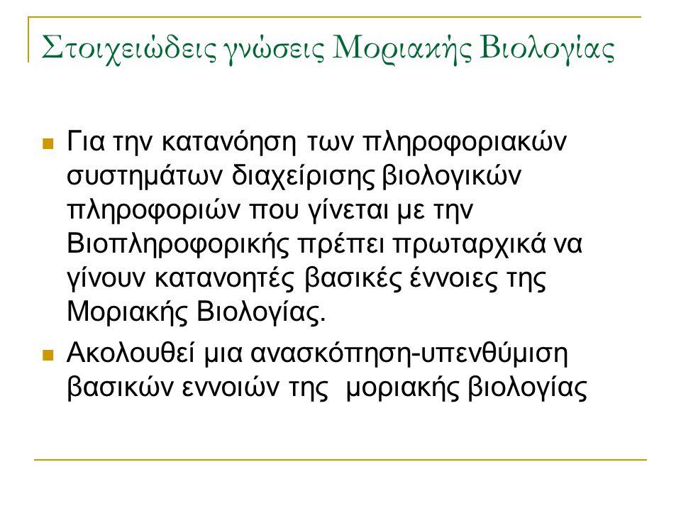 Στοιχειώδεις γνώσεις Μοριακής Βιολογίας