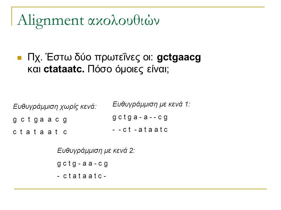 Alignment ακολουθιών Πχ. Έστω δύο πρωτεΐνες οι: gctgaacg και ctataatc. Πόσο όμοιες είναι; Ευθυγράμμιση με κενά 1: