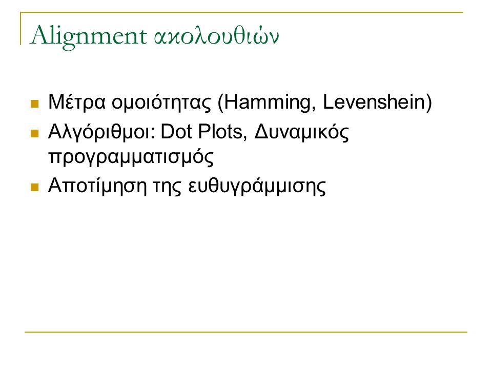 Alignment ακολουθιών Μέτρα ομοιότητας (Hamming, Levenshein)