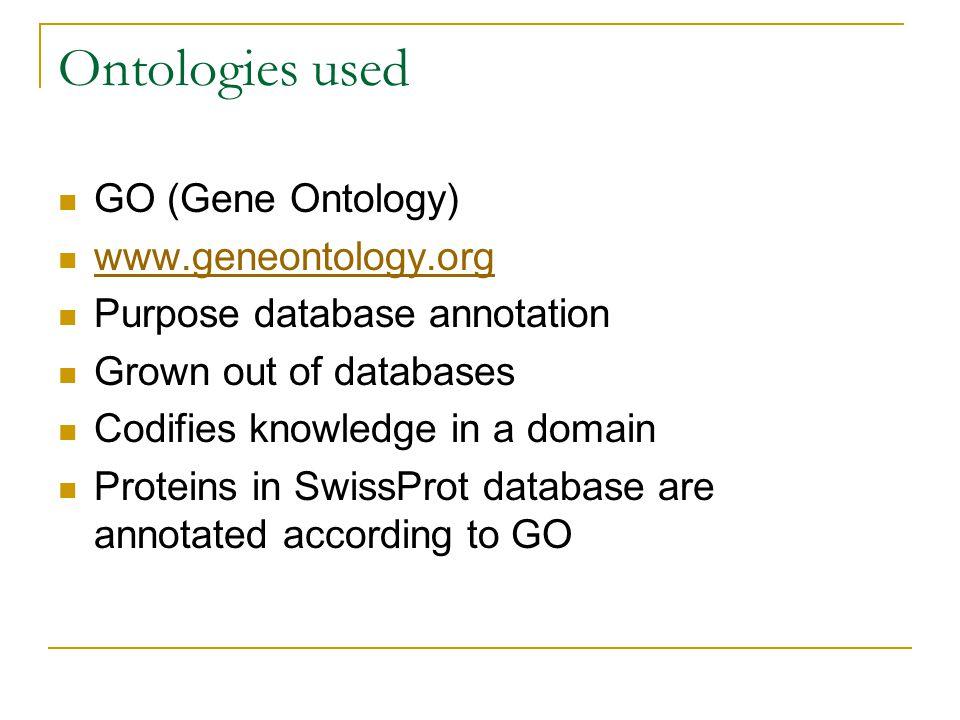 Ontologies used GO (Gene Ontology) www.geneontology.org