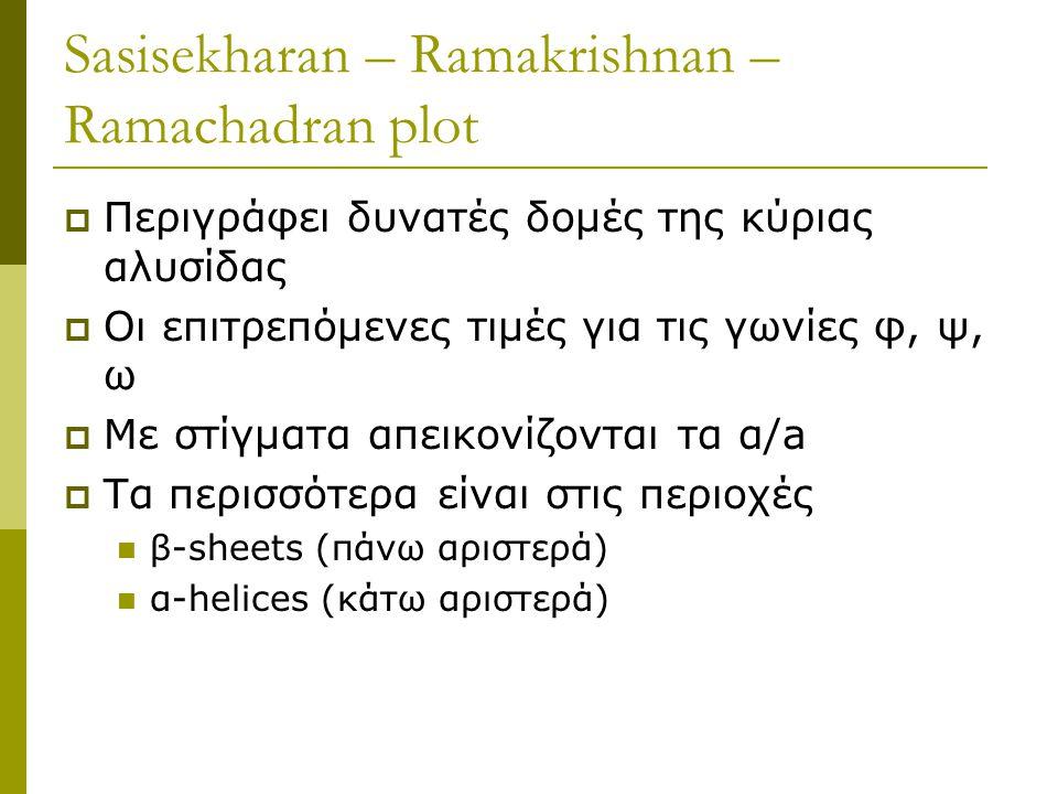 Sasisekharan – Ramakrishnan – Ramachadran plot