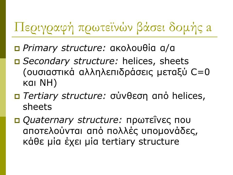 Περιγραφή πρωτεϊνών βάσει δομής a