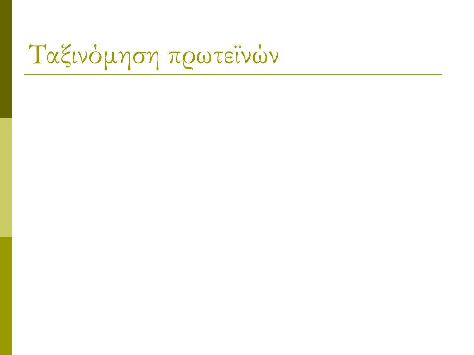 Ταξινόμηση πρωτεϊνών