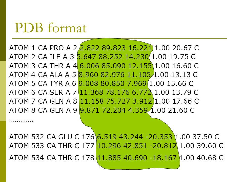 PDB format ATOM 1 CA PRO A 2 2.822 89.823 16.221 1.00 20.67 C