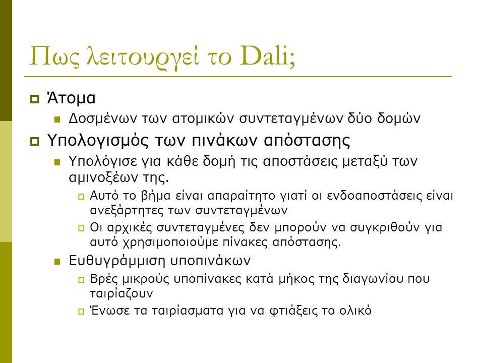 Πως λειτουργεί το Dali;