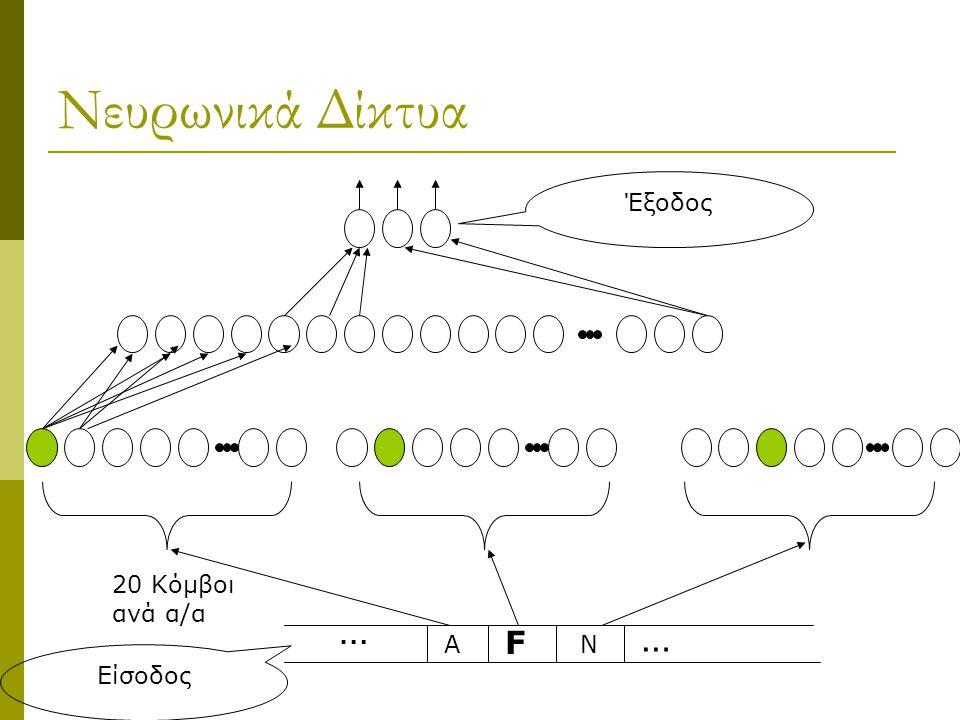 Νευρωνικά Δίκτυα Έξοδος 20 Κόμβοι ανά α/α … … F A N Είσοδος