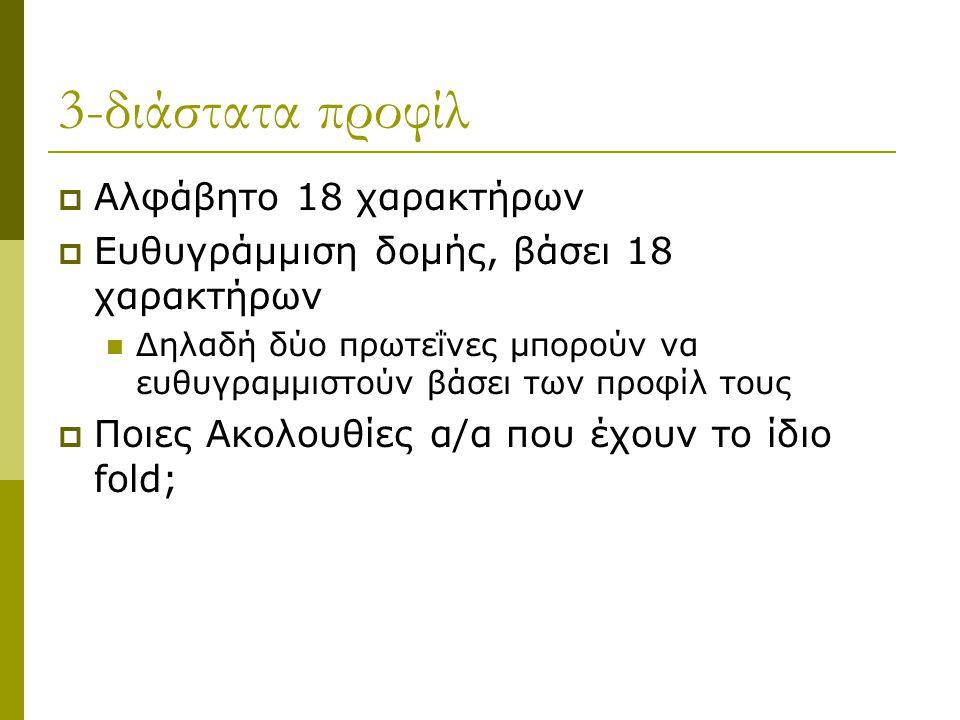 3-διάστατα προφίλ Αλφάβητο 18 χαρακτήρων