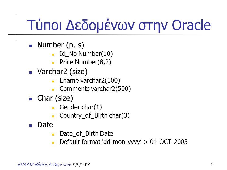 Τύποι Δεδομένων στην Οracle