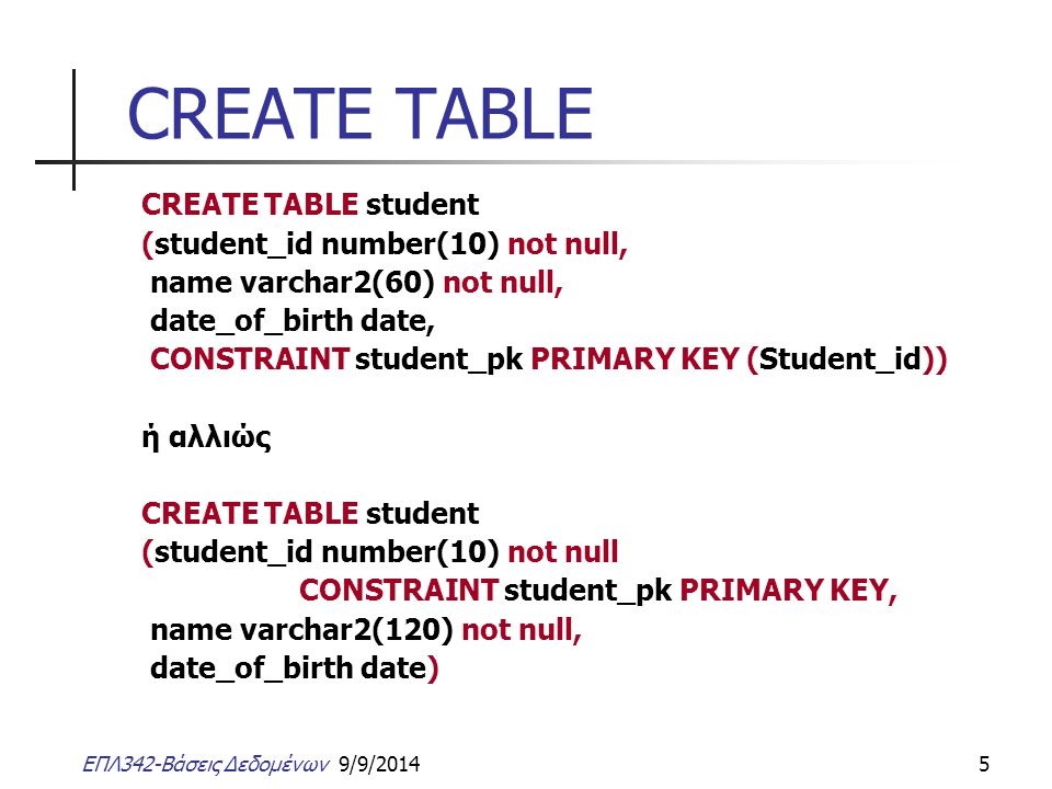CREATE TABLE CREATE TABLE student (student_id number(10) not null,