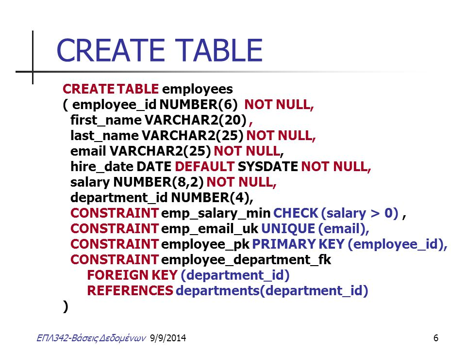 CREATE TABLE CREATE TABLE employees ( employee_id NUMBER(6) NOT NULL,