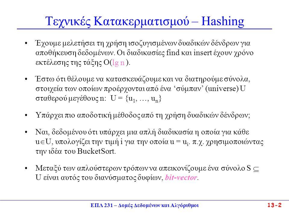 Τεχνικές Κατακερματισμού – Hashing