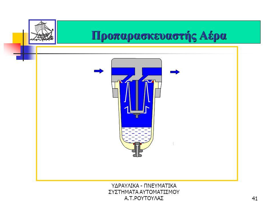Προπαρασκευαστής Αέρα