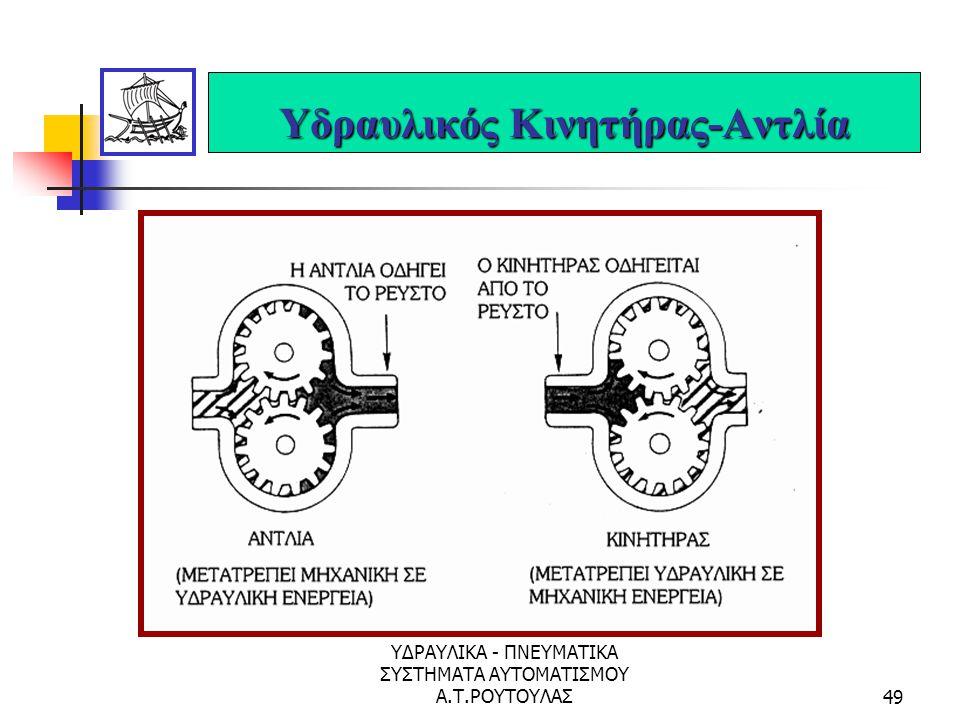 Υδραυλικός Κινητήρας-Αντλία
