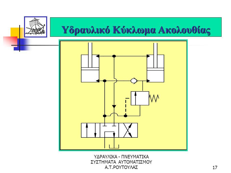Υδραυλικό Κύκλωμα Ακολουθίας