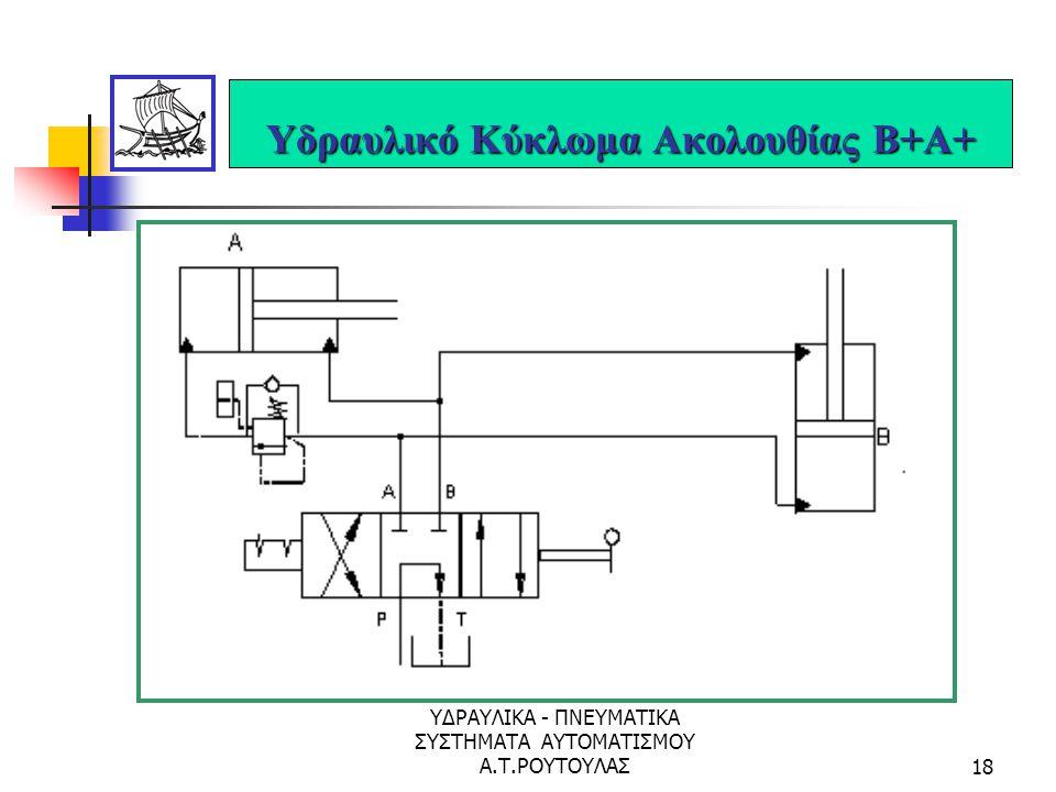 Υδραυλικό Κύκλωμα Ακολουθίας Β+Α+