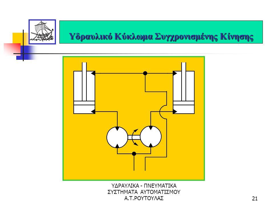 Υδραυλικό Κύκλωμα Συγχρονισμένης Κίνησης