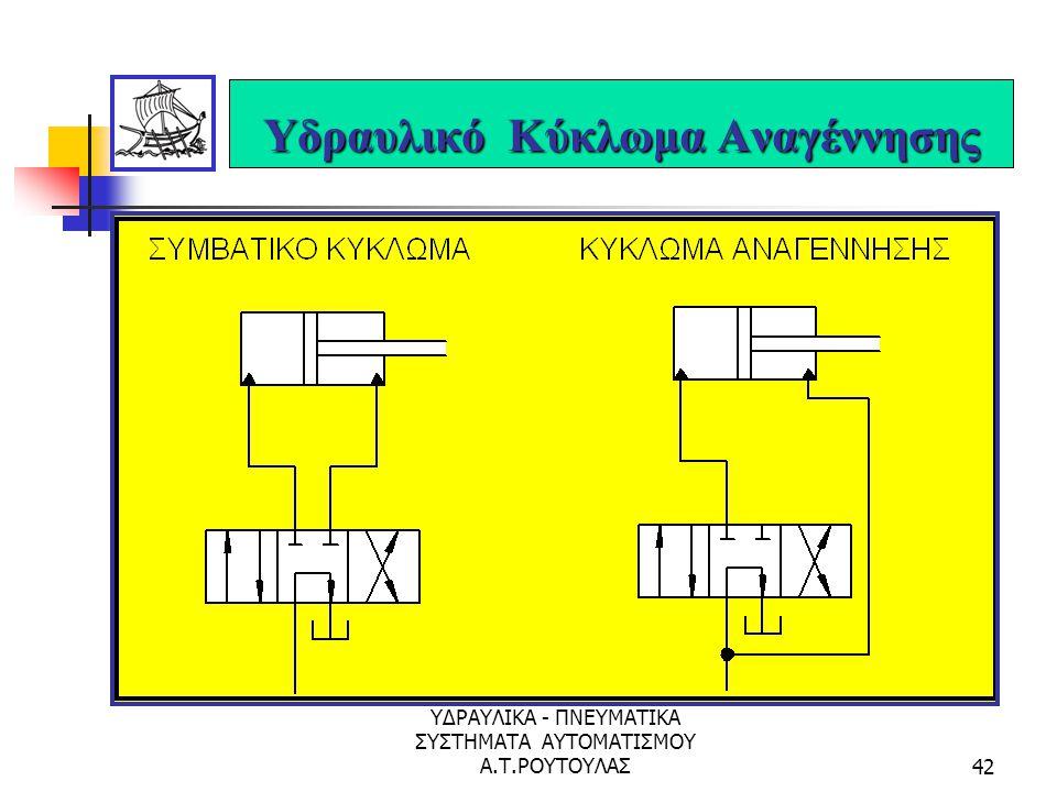 Υδραυλικό Κύκλωμα Αναγέννησης