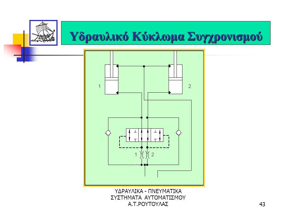 Υδραυλικό Κύκλωμα Συγχρονισμού