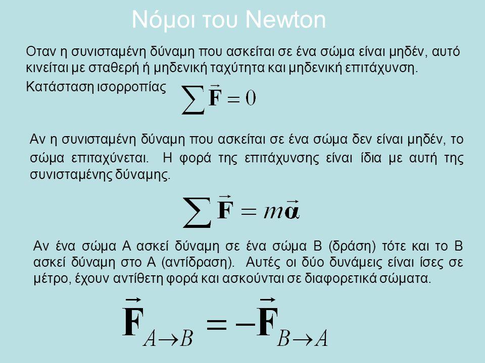 Νόμοι του Newton