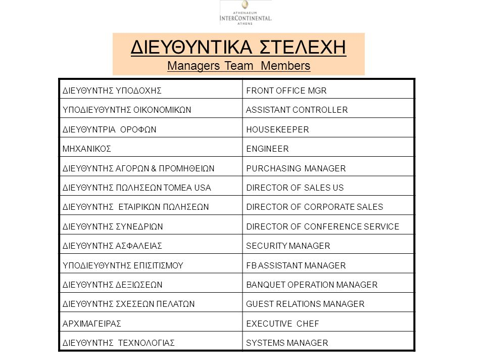 ΔΙΕΥΘΥΝΤΙΚΑ ΣΤΕΛΕΧΗ Managers Team Members ΔΙΕΥΘΥΝΤΗΣ ΥΠΟΔΟΧΗΣ