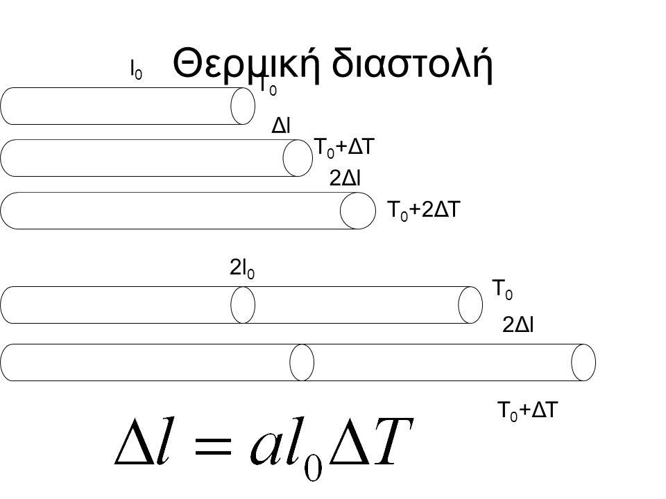 Θερμική διαστολή l0 Δl 2Δl T0 T0+ΔΤ T0+2ΔΤ 2l0 2Δl T0 T0+ΔΤ