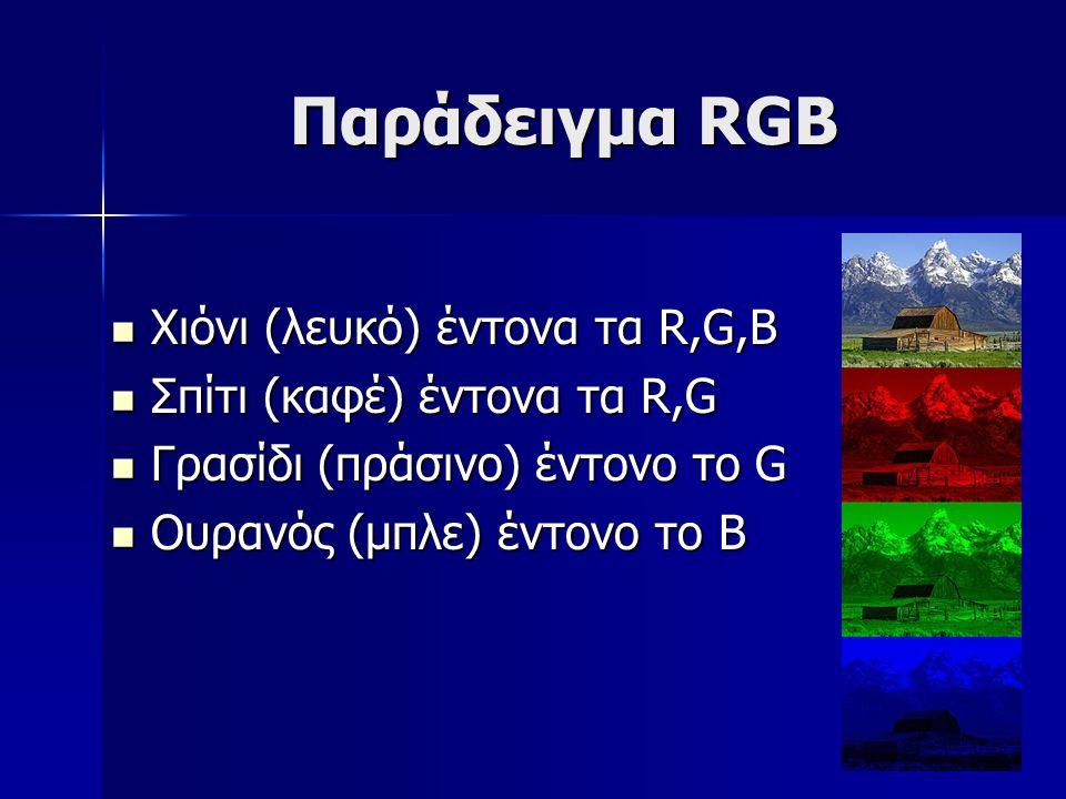 Παράδειγμα RGB Χιόνι (λευκό) έντονα τα R,G,B
