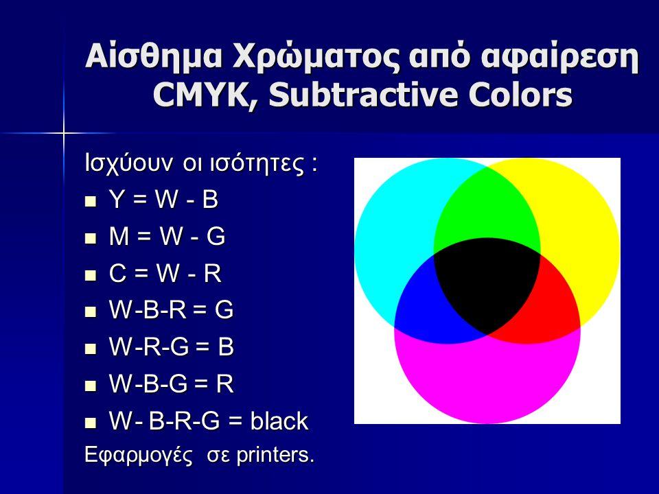 Αίσθημα Χρώματος από αφαίρεση CMYK, Subtractive Colors