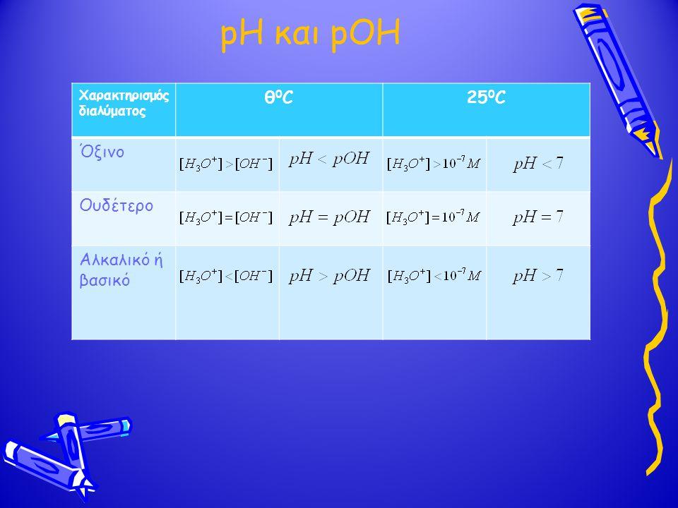 pH και pOH θ0C 250C Όξινο Ουδέτερο Αλκαλικό ή βασικό