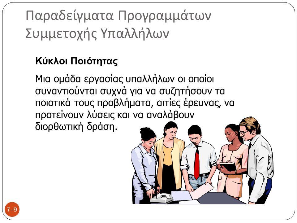 Παραδείγματα Προγραμμάτων Ανάμιξης Υπαλλήλων