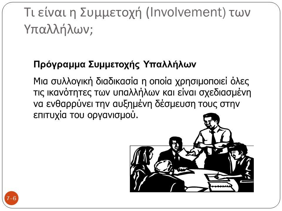 Παραδείγματα Προγραμμάτων Συμμετοχής Υπαλλήλων