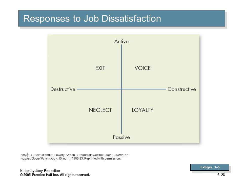 Εργασιακή Ικανοποίηση και ΟΣΠ