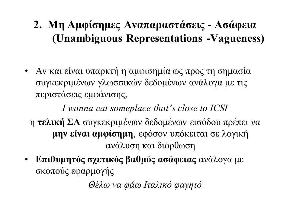 2. Μη Αμφίσημες Αναπαραστάσεις - Ασάφεια (Unambiguous Representations -Vagueness)
