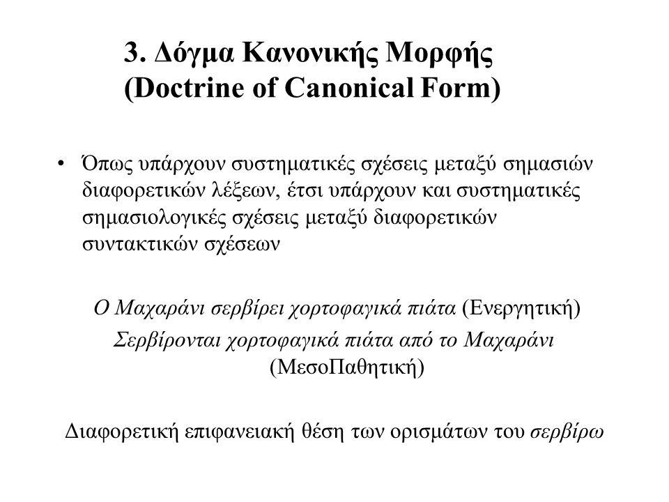 3. Δόγμα Κανονικής Μορφής (Doctrine of Canonical Form)