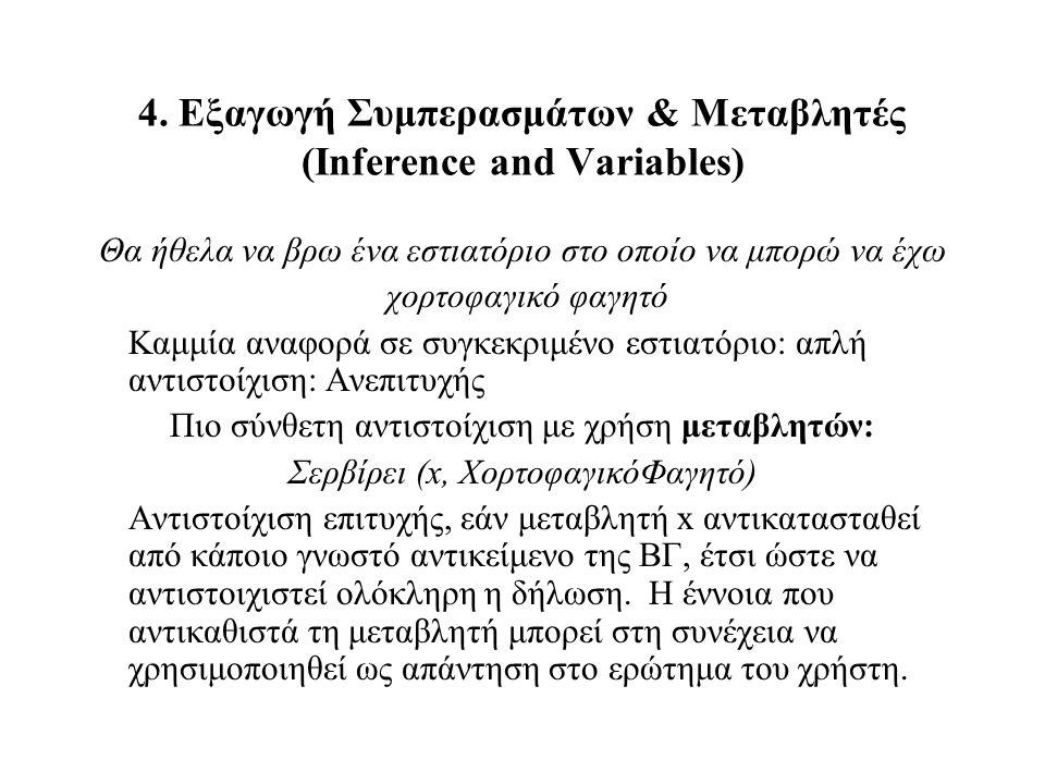 4. Εξαγωγή Συμπερασμάτων & Μεταβλητές (Inference and Variables)