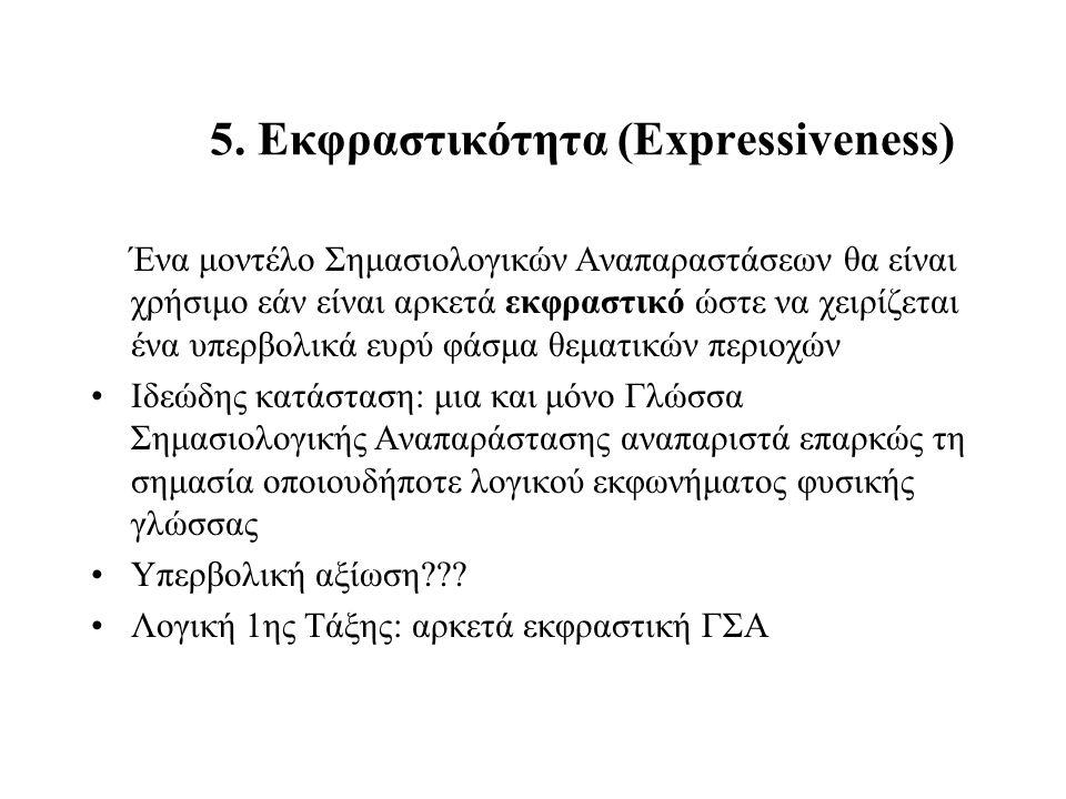 5. Εκφραστικότητα (Expressiveness)