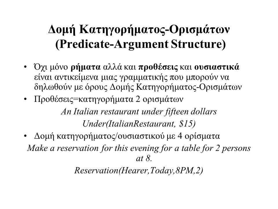 Δομή Κατηγορήματος-Ορισμάτων (Predicate-Αrgument Structure)