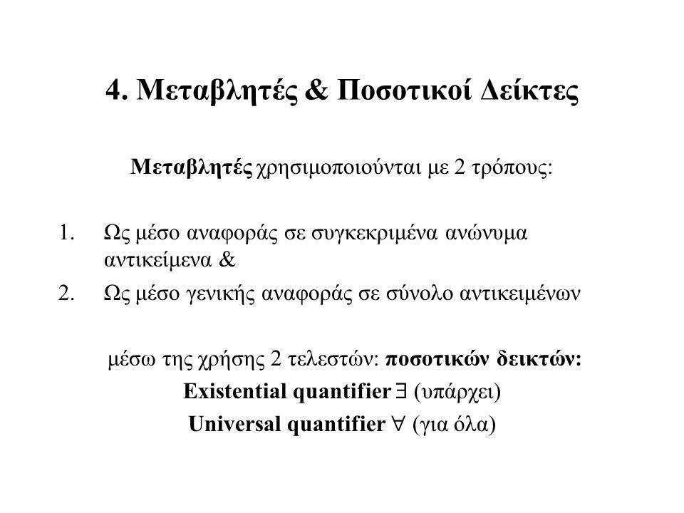 4. Μεταβλητές & Ποσοτικοί Δείκτες