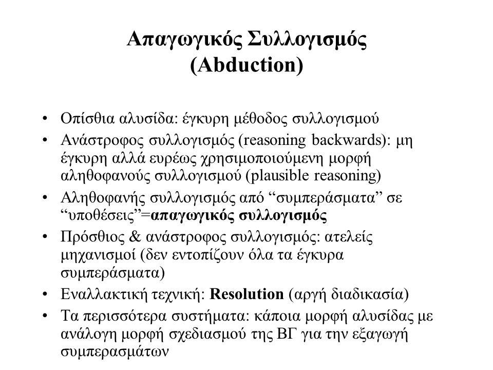 Aπαγωγικός Συλλογισμός (Abduction)