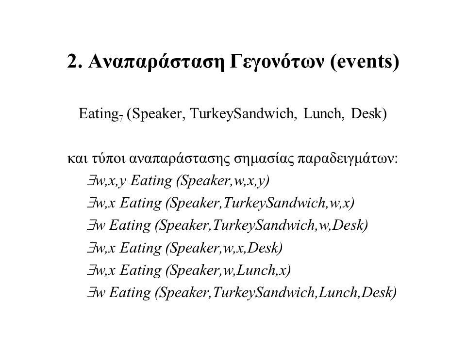 2. Αναπαράσταση Γεγονότων (events)
