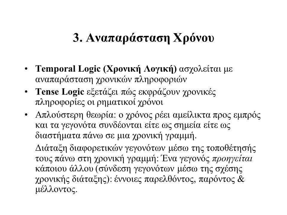 3. Αναπαράσταση Χρόνου Temporal Logic (Χρονική Λογική) ασχολείται με αναπαράσταση χρονικών πληροφοριών.