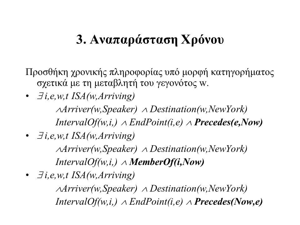 3. Αναπαράσταση Χρόνου Προσθήκη χρονικής πληροφορίας υπό μορφή κατηγορήματος σχετικά με τη μεταβλητή του γεγονότος w.