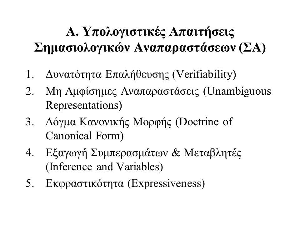 Α. Υπολογιστικές Απαιτήσεις Σημασιολογικών Αναπαραστάσεων (ΣΑ)