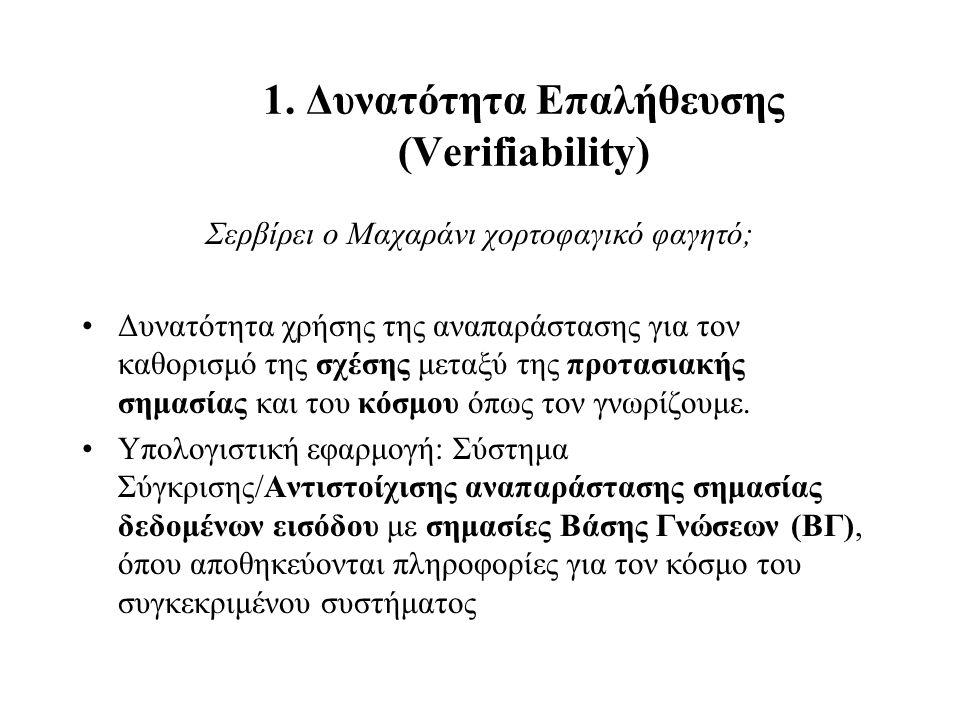 1. Δυνατότητα Επαλήθευσης (Verifiability)