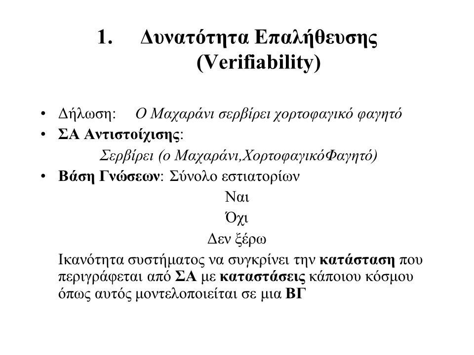 Δυνατότητα Επαλήθευσης (Verifiability)