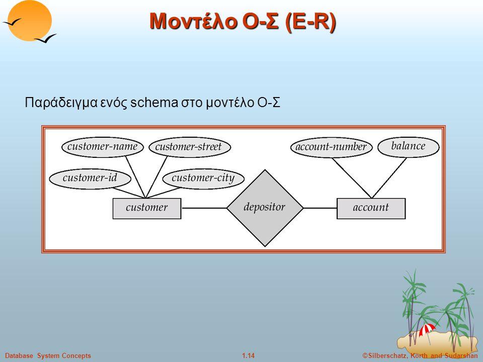 Μοντέλο Ο-Σ (Ε-R) Παράδειγμα ενός schema στο μοντέλο Ο-Σ