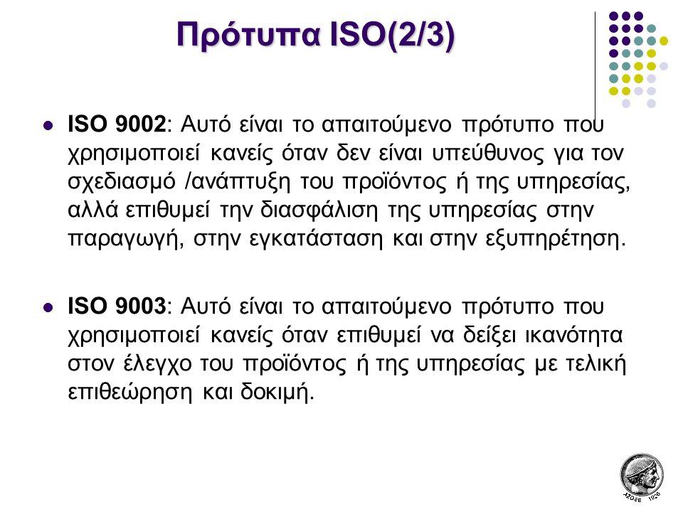 Πρότυπα ISO(2/3)
