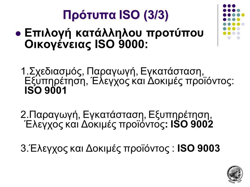 Πρότυπα ISO (3/3) Επιλογή κατάλληλου προτύπου Οικογένειας ISO 9000:
