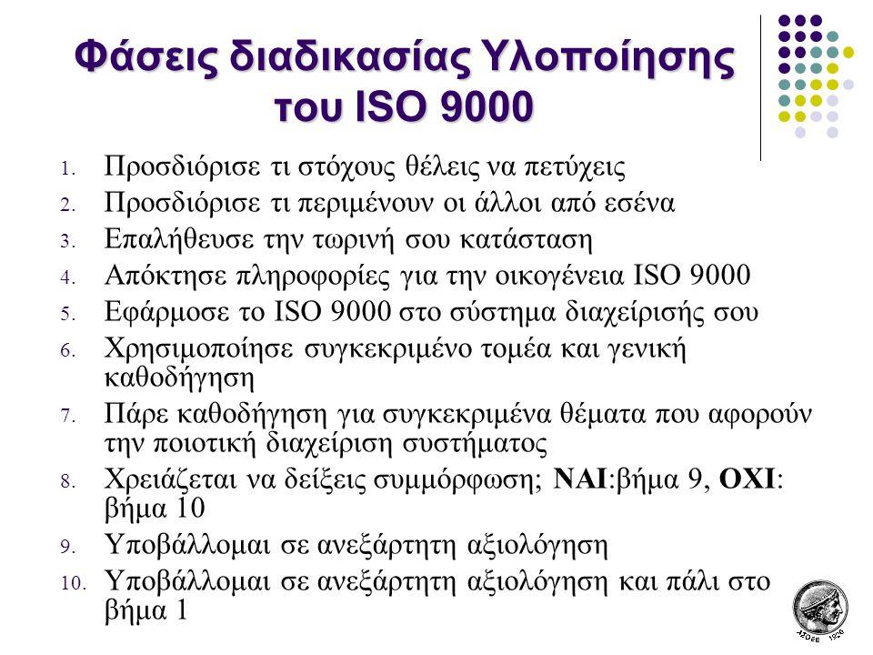 Φάσεις διαδικασίας Υλοποίησης του ISO 9000