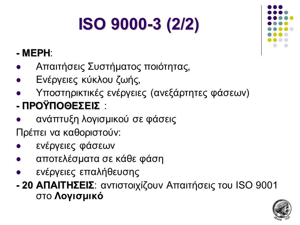 ISO 9000-3 (2/2) - ΜΕΡΗ: Απαιτήσεις Συστήματος ποιότητας,