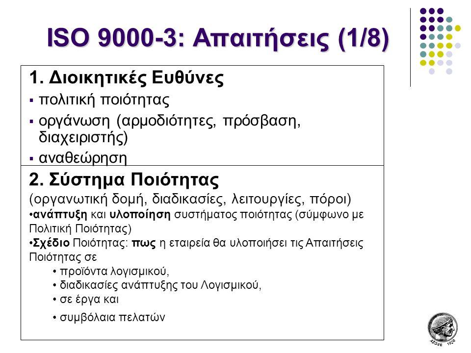 ISO 9000-3: Απαιτήσεις (1/8) 1. Διοικητικές Ευθύνες